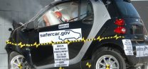 NHTSA 5-Star Safety Ratings: More Stars mean Safer Cars
